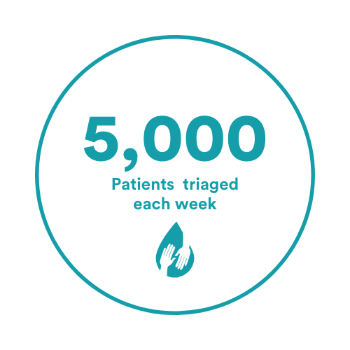 5,000 patients triaged each week